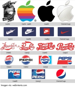 Evolucion Logos WebIntenta